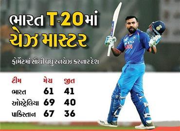 રોહિતે રાજકોટમાં રંગ જમાવતાં 43 બોલમાં 85 રન ફટકાર્યા, ભારત 8 વિકેટે જીત્યું, સીરિઝ 1-1થી લેવલ થઈ