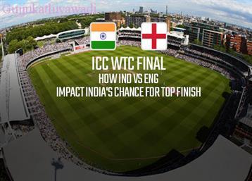 INDvENG: हार के बाद भारत की आईसीसी WTC के फाइनल की राह हुई मुश्किल, जानें पूरा समीकरण